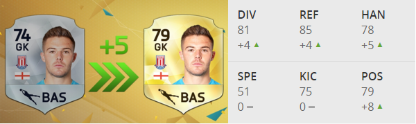 Player Upgrades - Butland