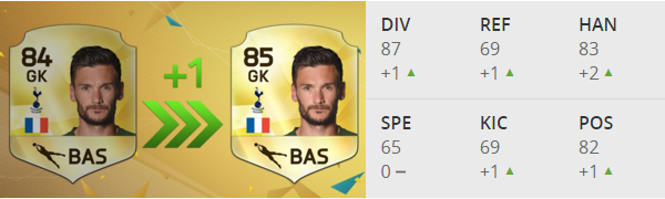 Player Upgrades - Lloris