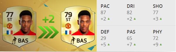 Player Upgrades - Martial