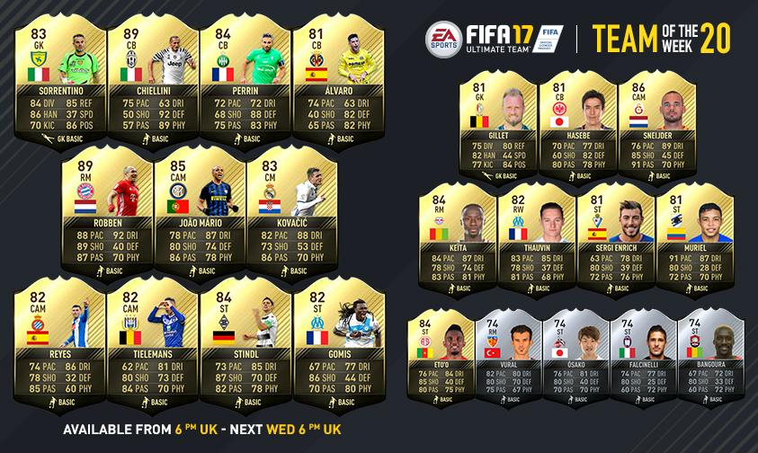 FIFA 17: Team of the Week 20