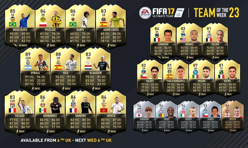 FIFA 17: Team of the Week 23