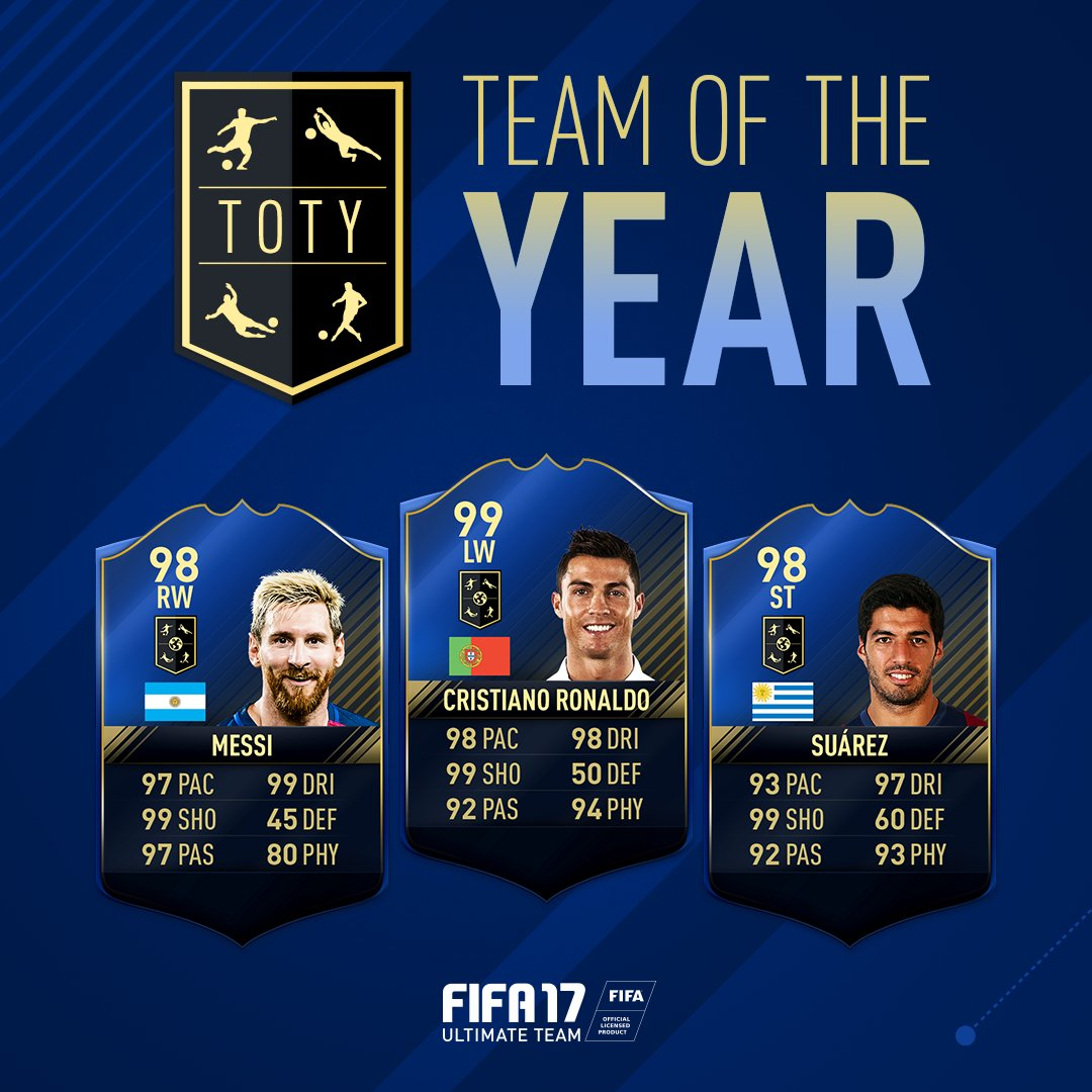 Team of the Year: Aanvallers